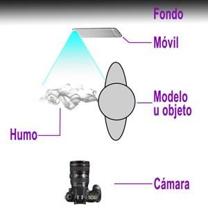Esquema de iluminación para el humo